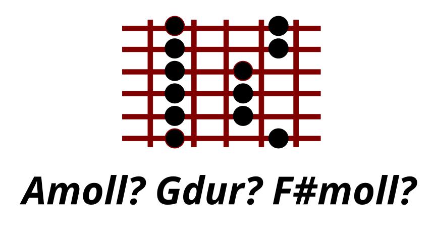 """Chvilka hudební teorie, díl 2: Stupnice a akordy 1 – """"Stupnice…ANO či NE?"""""""